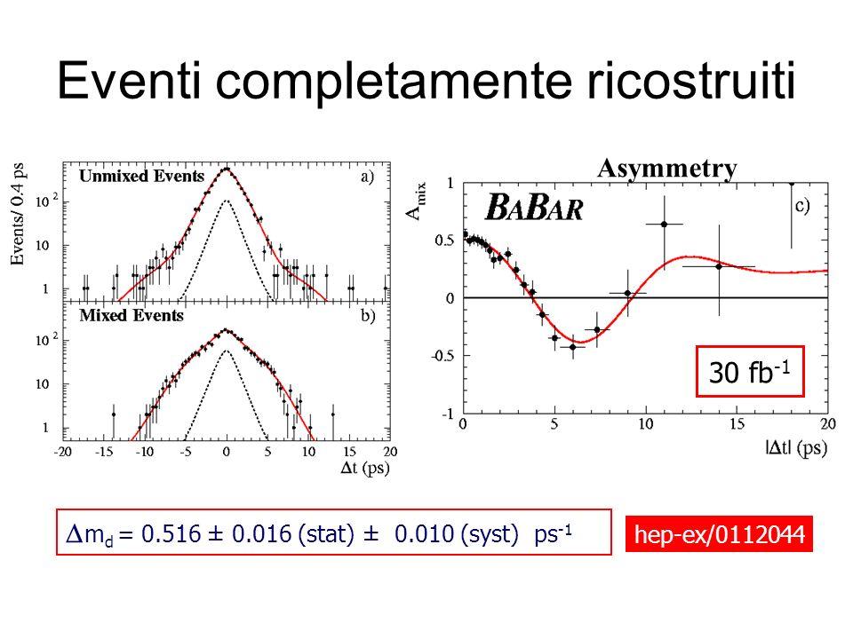 Eventi completamente ricostruiti m d = 0.516 ± 0.016 (stat) ± 0.010 (syst) ps -1 30 fb -1 hep-ex/0112044 Asymmetry