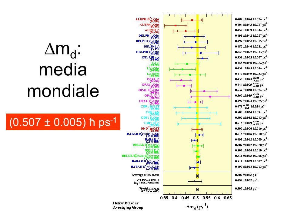 m d : media mondiale (0.507 ± 0.005) ħ ps -1