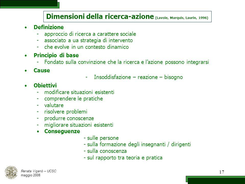 17 Dimensioni della ricerca-azione (Lavoie, Marquis, Laurin, 1996) Definizione -approccio di ricerca a carattere sociale -associato a ua strategia di