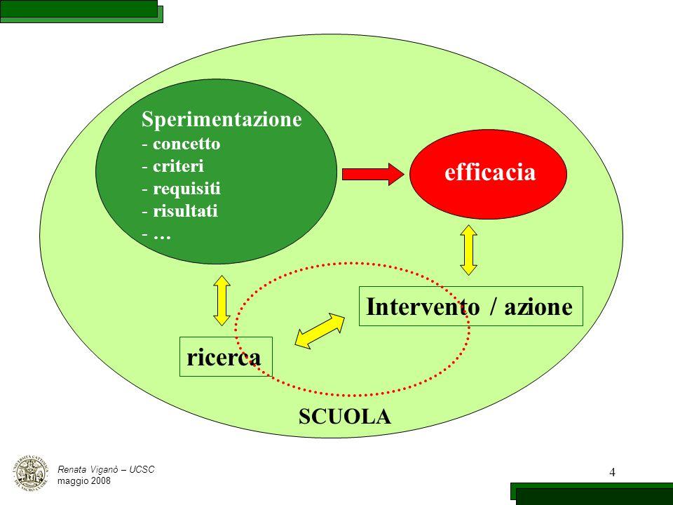 4 SCUOLA Renata Viganò – UCSC maggio 2008 Sperimentazione - concetto - criteri - requisiti - risultati - … Intervento / azione ricerca efficacia
