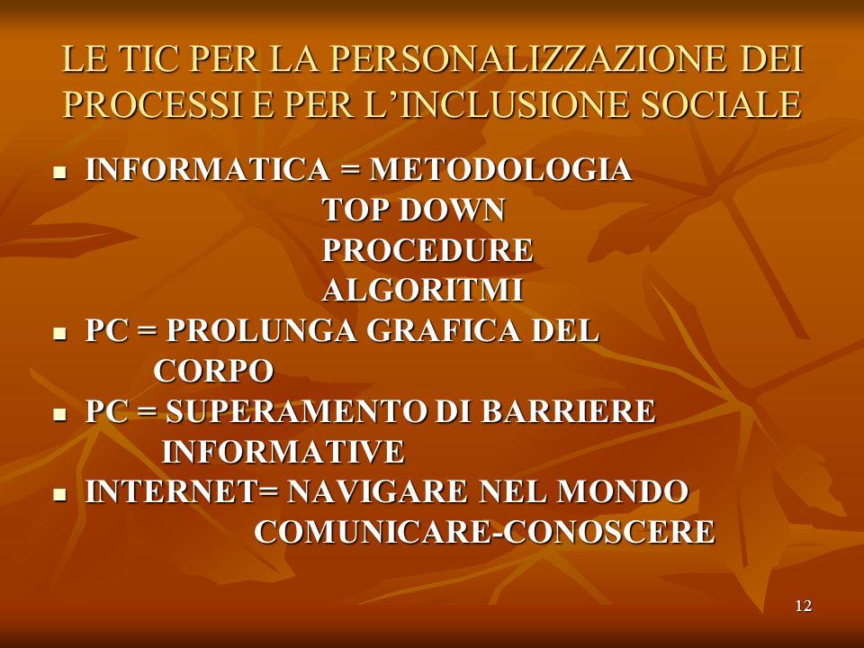 12 LE TIC PER LA PERSONALIZZAZIONE DEI PROCESSI E PER LINCLUSIONE SOCIALE INFORMATICA = METODOLOGIA INFORMATICA = METODOLOGIA TOP DOWN TOP DOWN PROCED