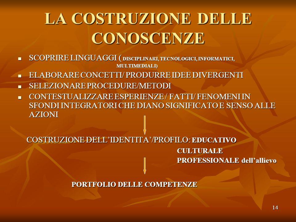 14 LA COSTRUZIONE DELLE CONOSCENZE SCOPRIRE LINGUAGGI ( DISCIPLINARI, TECNOLOGICI, INFORMATICI, SCOPRIRE LINGUAGGI ( DISCIPLINARI, TECNOLOGICI, INFORM