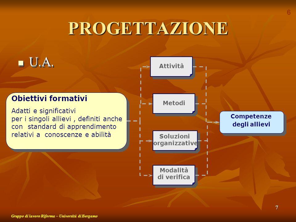 7 PROGETTAZIONE U.A. U.A. Gruppo di lavoro Riforma – Università di Bergamo Obiettivi formativi Adatti e significativi per i singoli allievi, definiti
