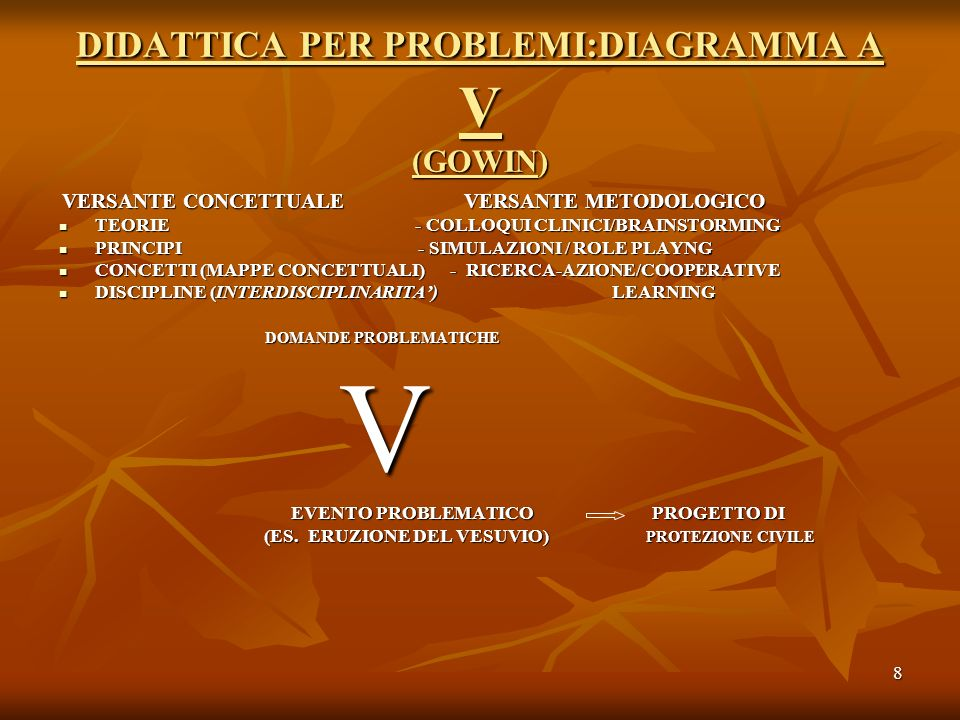 8 DIDATTICA PER PROBLEMI:DIAGRAMMA A V (GOWIN) VERSANTE CONCETTUALE VERSANTE METODOLOGICO VERSANTE CONCETTUALE VERSANTE METODOLOGICO TEORIE - COLLOQUI