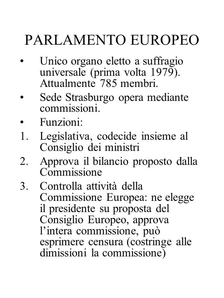 PARLAMENTO EUROPEO Unico organo eletto a suffragio universale (prima volta 1979). Attualmente 785 membri. Sede Strasburgo opera mediante commissioni.