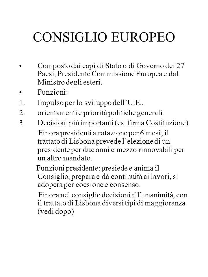 CONSIGLIO EUROPEO Composto dai capi di Stato o di Governo dei 27 Paesi, Presidente Commissione Europea e dal Ministro degli esteri. Funzioni: 1.Impuls