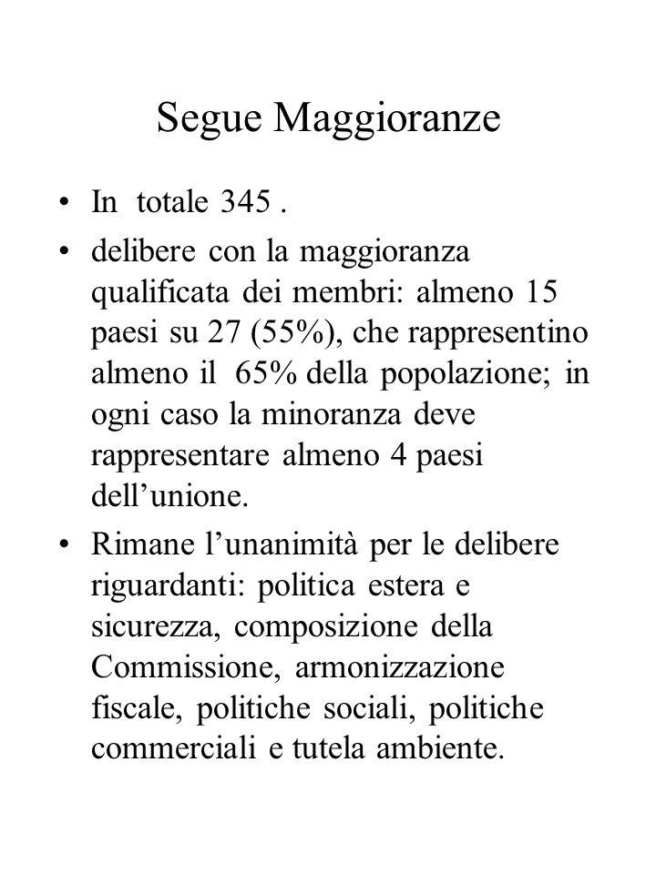 Segue Maggioranze In totale 345. delibere con la maggioranza qualificata dei membri: almeno 15 paesi su 27 (55%), che rappresentino almeno il 65% dell