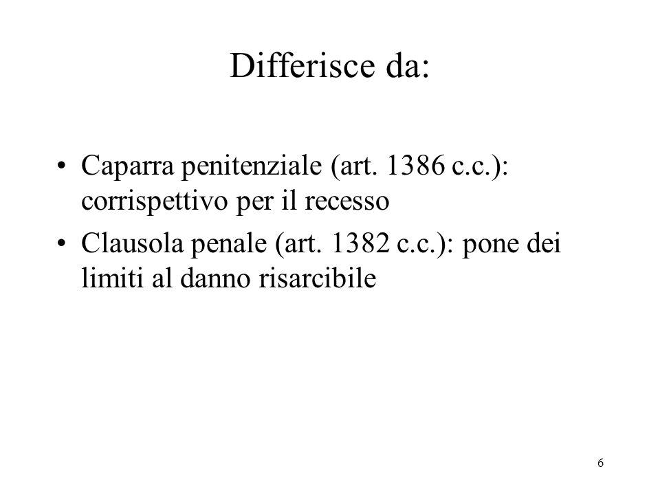 17 La ratio dellart.1454 c.c.