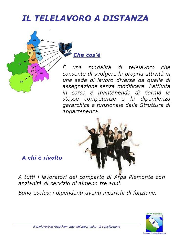 Il telelavoro in Arpa Piemonte: unopportunita di conciliazione IL TELELAVORO A DISTANZA A tutti i lavoratori del comparto di Arpa Piemonte con anziani