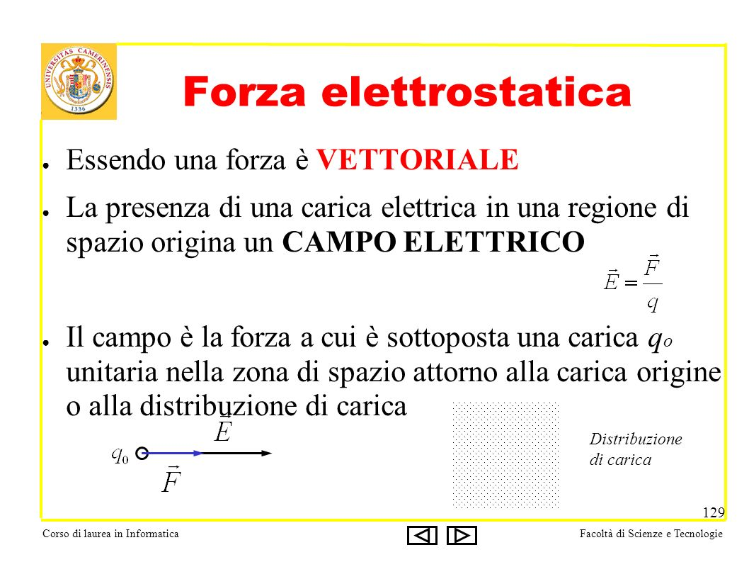 Corso di laurea in InformaticaFacoltà di Scienze e Tecnologie 129 Forza elettrostatica Essendo una forza è VETTORIALE La presenza di una carica elettr
