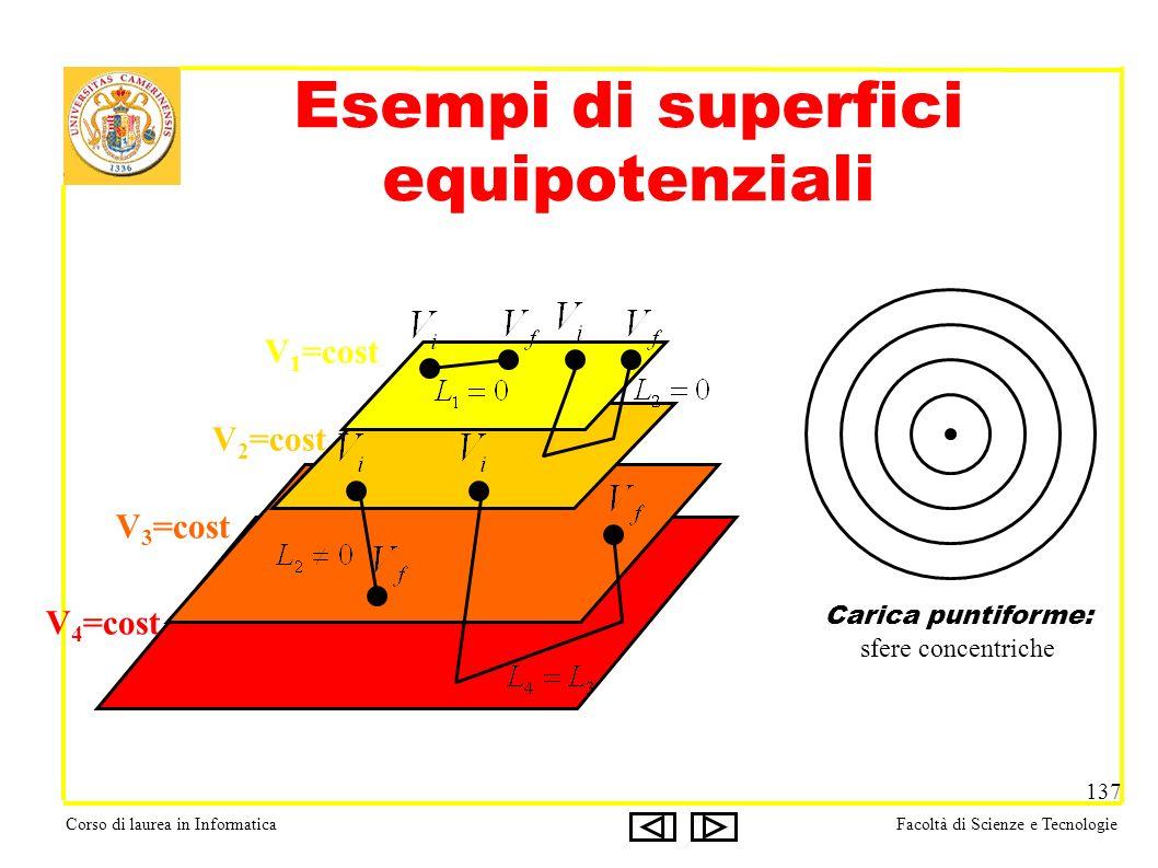 Corso di laurea in InformaticaFacoltà di Scienze e Tecnologie 137 Esempi di superfici equipotenziali V 4 =cost V 3 =cost V 2 =cost V 1 =cost Carica puntiforme: sfere concentriche