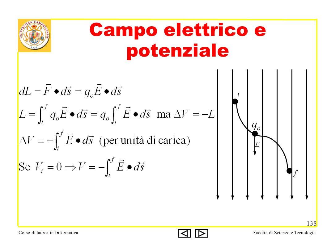 Corso di laurea in InformaticaFacoltà di Scienze e Tecnologie 138 Campo elettrico e potenziale i f E