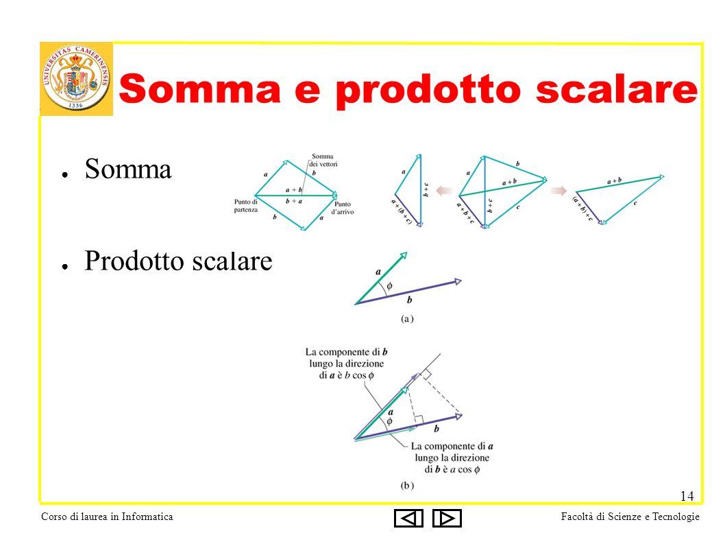Corso di laurea in InformaticaFacoltà di Scienze e Tecnologie 14 Somma e prodotto scalare Somma Prodotto scalare