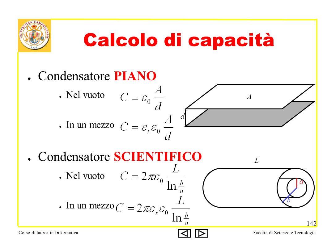 Corso di laurea in InformaticaFacoltà di Scienze e Tecnologie 142 Calcolo di capacità Condensatore PIANO Nel vuoto In un mezzo Condensatore SCIENTIFICO Nel vuoto In un mezzo A d L a b