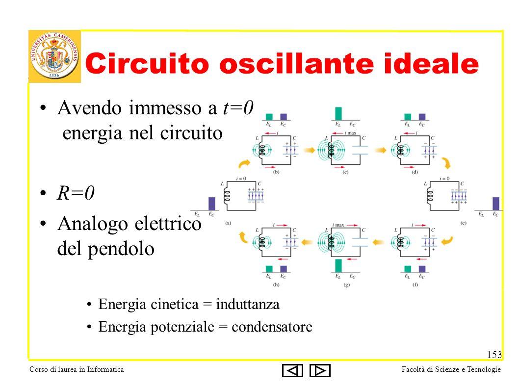 Corso di laurea in InformaticaFacoltà di Scienze e Tecnologie 153 Circuito oscillante ideale Avendo immesso a t=0 energia nel circuito R=0 Analogo elettrico del pendolo Energia cinetica = induttanza Energia potenziale = condensatore