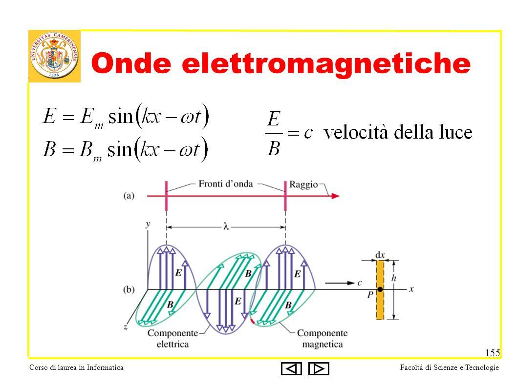 Corso di laurea in InformaticaFacoltà di Scienze e Tecnologie 155 Onde elettromagnetiche