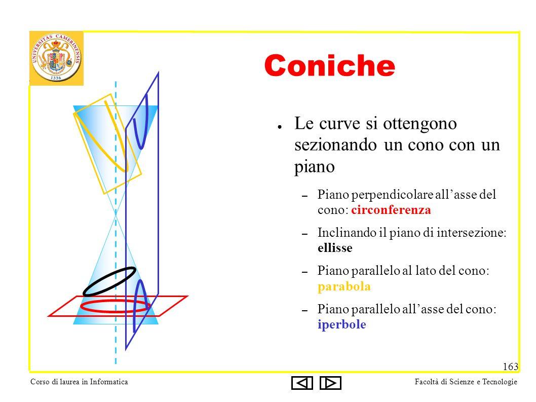 Corso di laurea in InformaticaFacoltà di Scienze e Tecnologie 163 Coniche Le curve si ottengono sezionando un cono con un piano – Piano perpendicolare allasse del cono: circonferenza – Inclinando il piano di intersezione: ellisse – Piano parallelo al lato del cono: parabola – Piano parallelo allasse del cono: iperbole