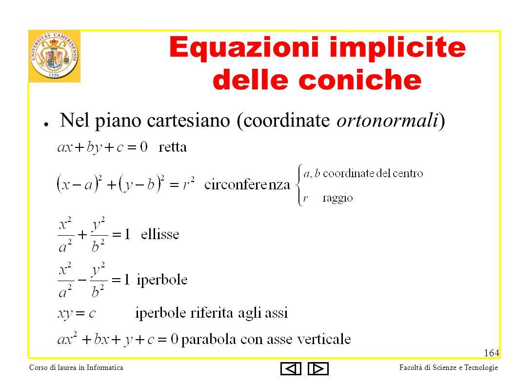 Corso di laurea in InformaticaFacoltà di Scienze e Tecnologie 164 Equazioni implicite delle coniche Nel piano cartesiano (coordinate ortonormali)