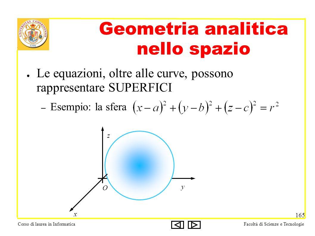 Corso di laurea in InformaticaFacoltà di Scienze e Tecnologie 165 Geometria analitica nello spazio Le equazioni, oltre alle curve, possono rappresentare SUPERFICI – Esempio: la sfera x y z O