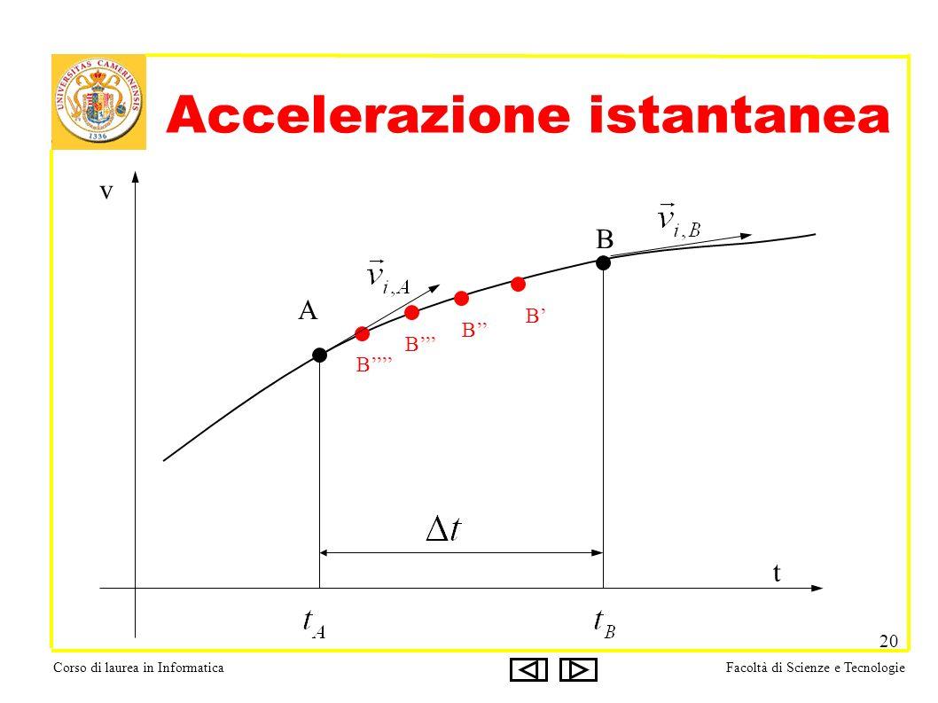 Corso di laurea in InformaticaFacoltà di Scienze e Tecnologie 20 Accelerazione istantanea t v B B B B A B