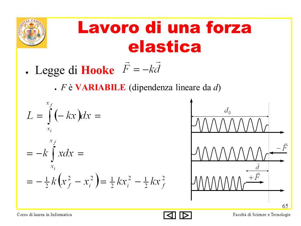 Corso di laurea in InformaticaFacoltà di Scienze e Tecnologie 65 Legge di Hooke F è VARIABILE (dipendenza lineare da d) Lavoro di una forza elastica