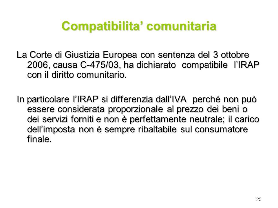 25 Compatibilita comunitaria La Corte di Giustizia Europea con sentenza del 3 ottobre 2006, causa C-475/03, ha dichiarato compatibile lIRAP con il dir