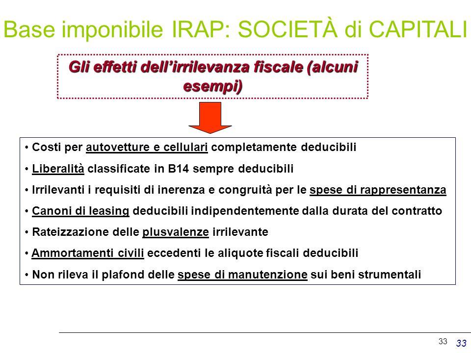 33 Gli effetti dellirrilevanza fiscale (alcuni esempi) Costi per autovetture e cellulari completamente deducibili Liberalità classificate in B14 sempr