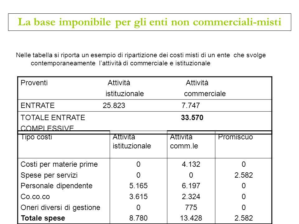 Nelle tabella si riporta un esempio di ripartizione dei costi misti di un ente che svolge contemporaneamente lattività di commerciale e istituzionale
