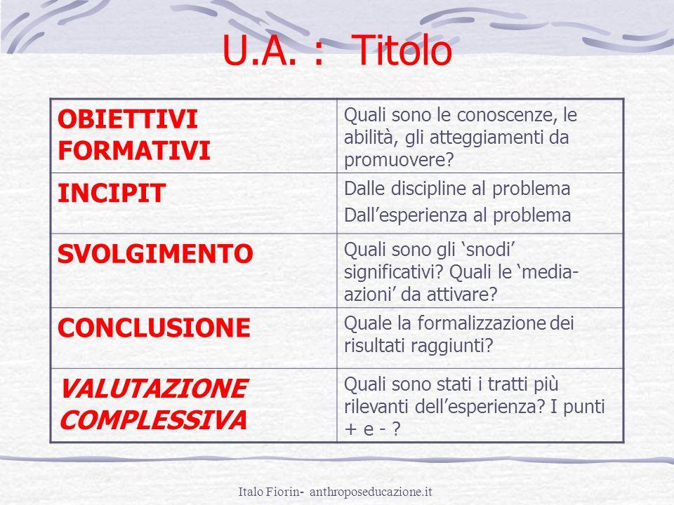 Italo Fiorin- anthroposeducazione.it U.A. : Titolo OBIETTIVI FORMATIVI Quali sono le conoscenze, le abilità, gli atteggiamenti da promuovere? INCIPIT