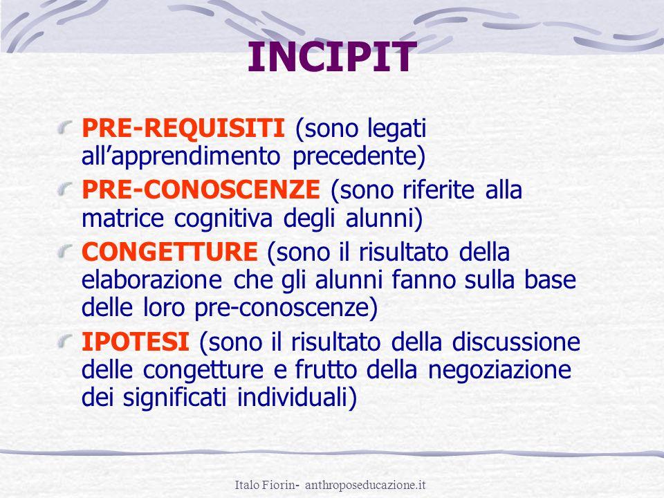 Italo Fiorin- anthroposeducazione.it INCIPIT PRE-REQUISITI (sono legati allapprendimento precedente) PRE-CONOSCENZE (sono riferite alla matrice cognit