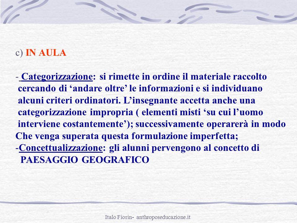 Italo Fiorin- anthroposeducazione.it c) IN AULA - Categorizzazione: si rimette in ordine il materiale raccolto cercando di andare oltre le informazion