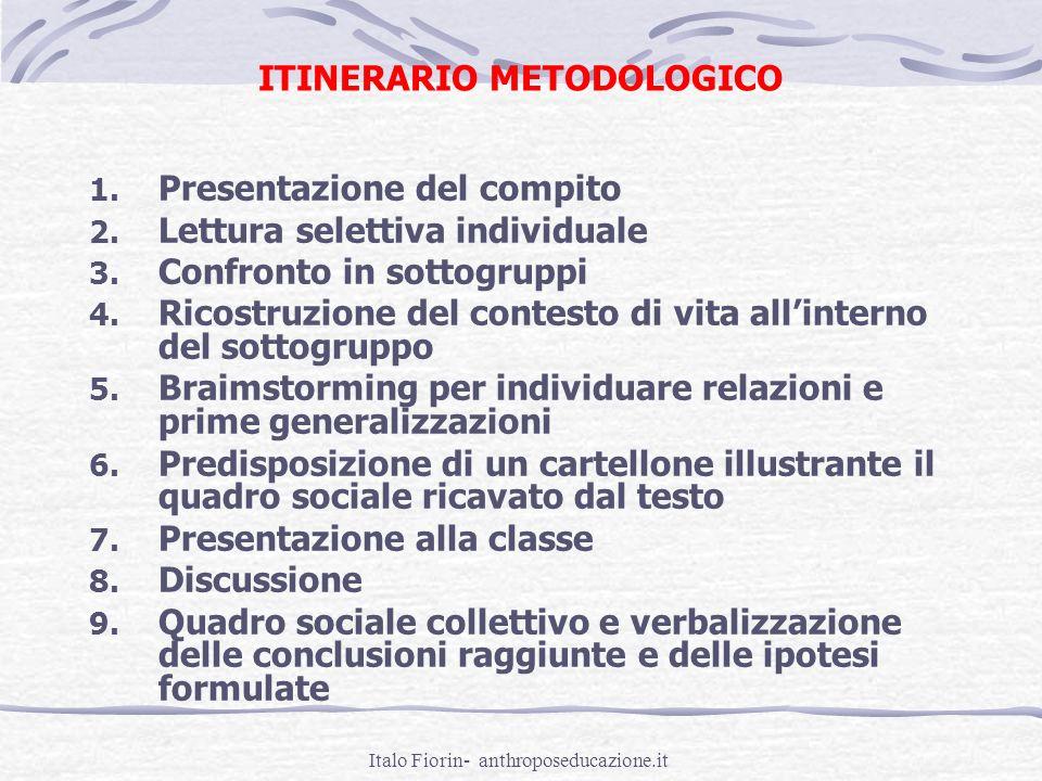 Italo Fiorin- anthroposeducazione.it ITINERARIO METODOLOGICO 1. Presentazione del compito 2. Lettura selettiva individuale 3. Confronto in sottogruppi