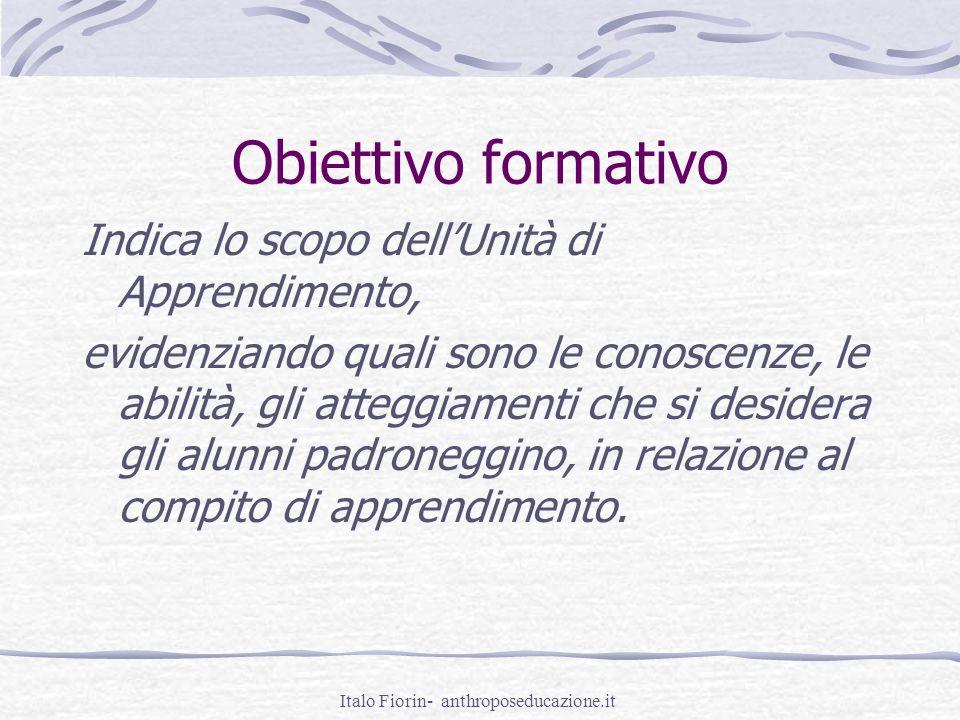 Italo Fiorin- anthroposeducazione.it UNITA DI APPRENDIMENTOTitolo: OBIETTIVI FORMATIVI Formulati in termini generali, riferiti alle competenze Relativi ai singoli ob.