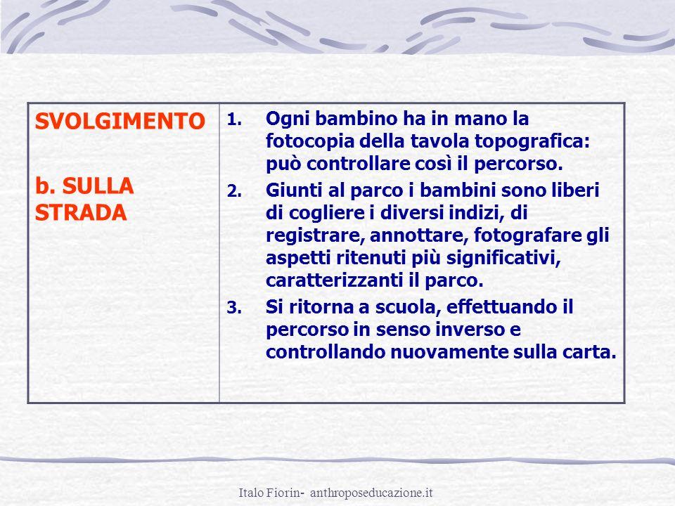 Italo Fiorin- anthroposeducazione.it SVOLGIMENTO b. SULLA STRADA 1. Ogni bambino ha in mano la fotocopia della tavola topografica: può controllare cos