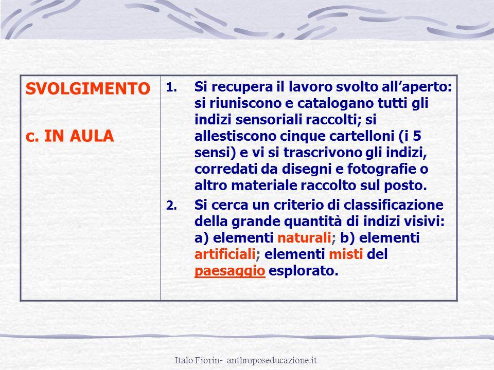 Italo Fiorin- anthroposeducazione.it SVOLGIMENTO c. IN AULA 1. Si recupera il lavoro svolto allaperto: si riuniscono e catalogano tutti gli indizi sen