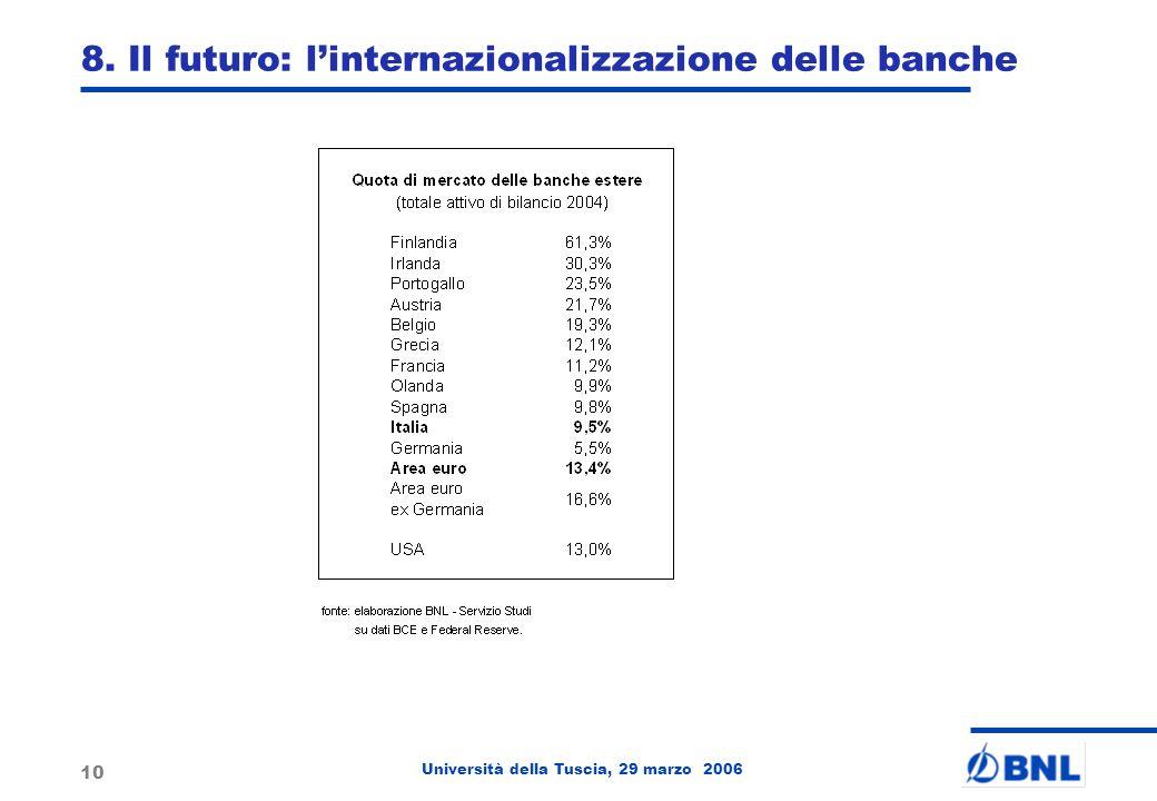 Università della Tuscia, 29 marzo 2006 10 8. Il futuro: linternazionalizzazione delle banche