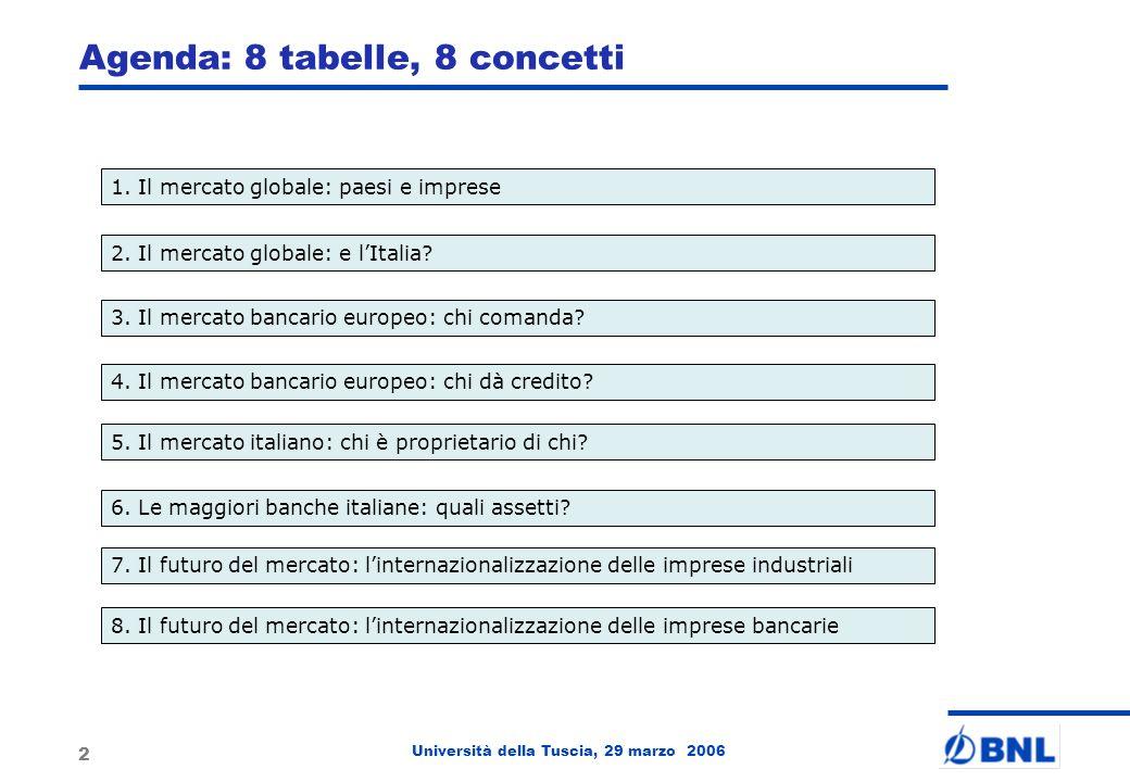 Università della Tuscia, 29 marzo 2006 2 Agenda: 8 tabelle, 8 concetti 1.