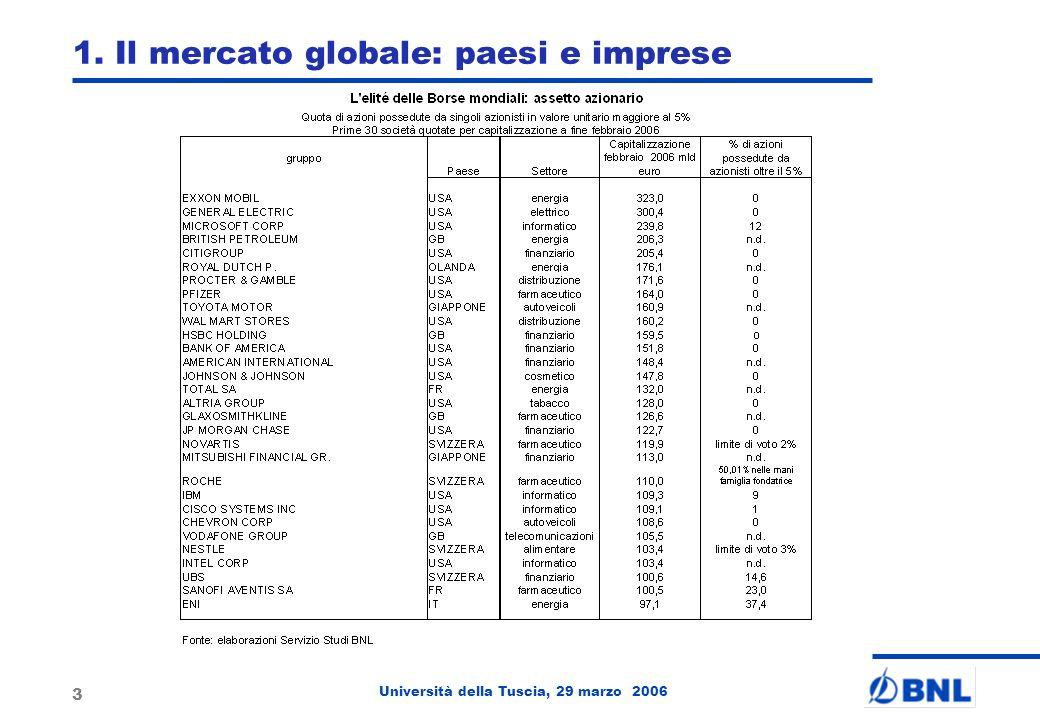 Università della Tuscia, 29 marzo 2006 3 1. Il mercato globale: paesi e imprese