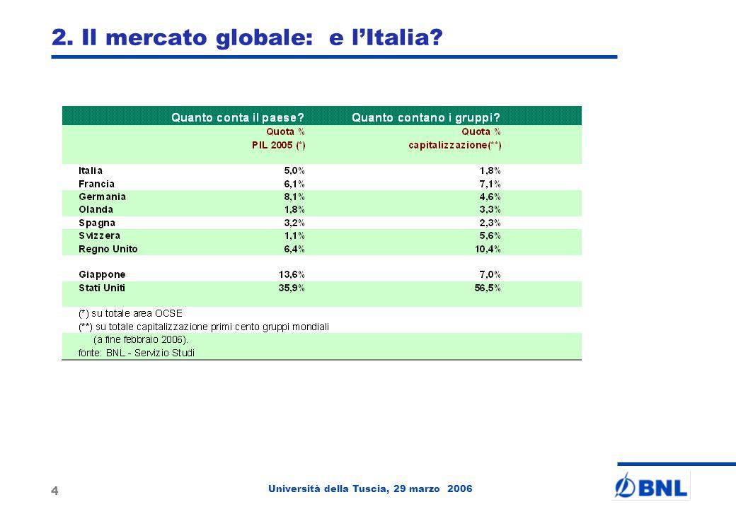 Università della Tuscia, 29 marzo 2006 4 2. Il mercato globale: e lItalia