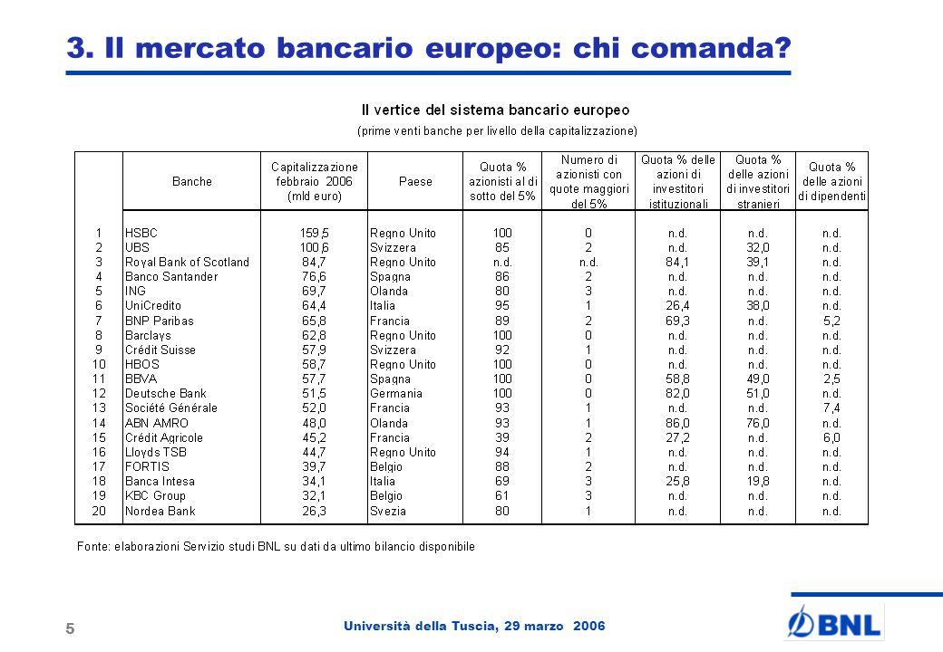 Università della Tuscia, 29 marzo 2006 5 3. Il mercato bancario europeo: chi comanda