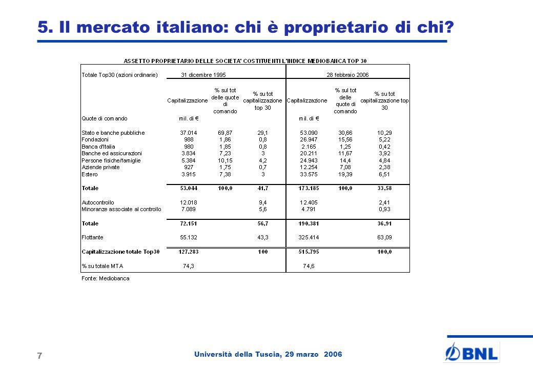 Università della Tuscia, 29 marzo 2006 7 5. Il mercato italiano: chi è proprietario di chi
