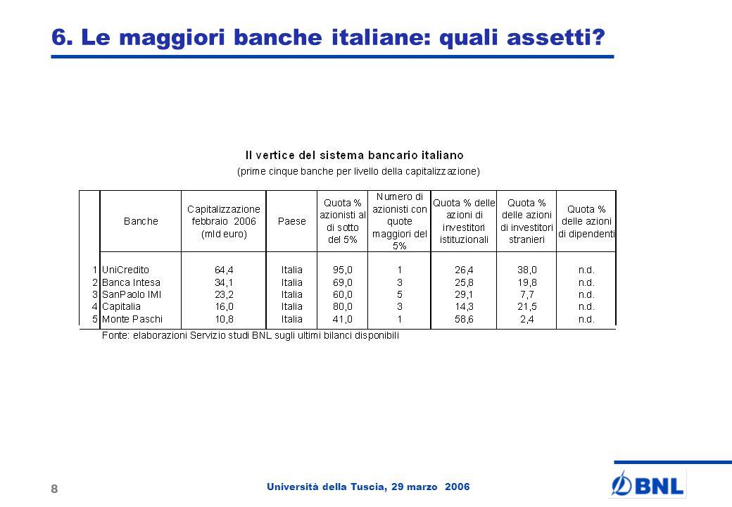 Università della Tuscia, 29 marzo 2006 8 6. Le maggiori banche italiane: quali assetti