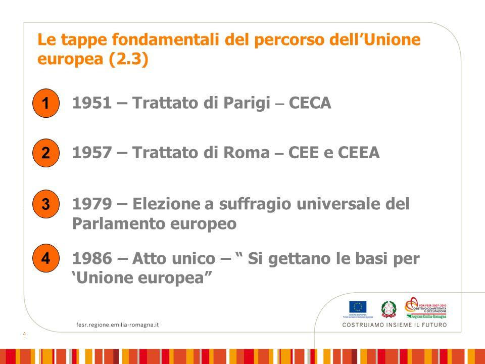 4 1 1951 – Trattato di Parigi – CECA 2 1957 – Trattato di Roma – CEE e CEEA 3 1979 – Elezione a suffragio universale del Parlamento europeo 4 1986 – A