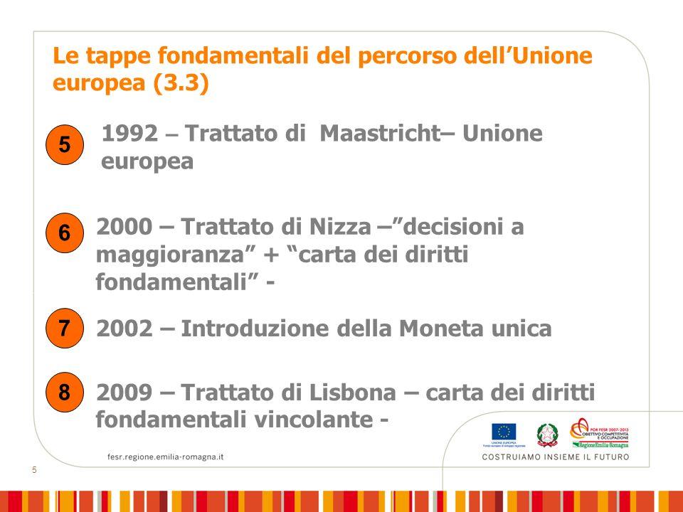 5 5 6 2000 – Trattato di Nizza –decisioni a maggioranza + carta dei diritti fondamentali - 7 2002 – Introduzione della Moneta unica 1992 – Trattato di