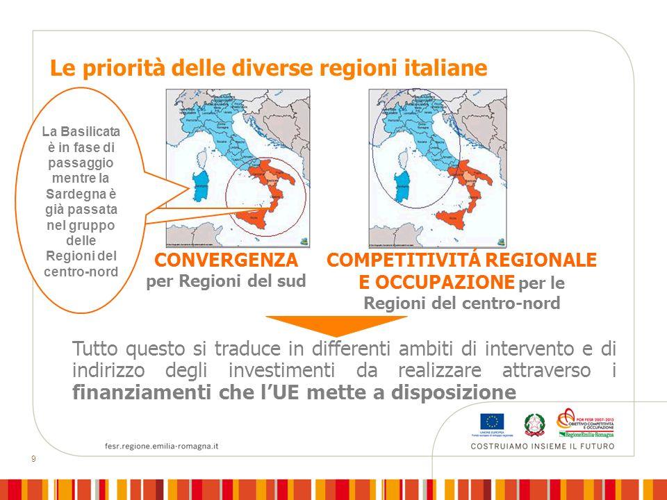 9 COMPETITIVITÁ REGIONALE E OCCUPAZIONE per le Regioni del centro-nord CONVERGENZA per Regioni del sud Tutto questo si traduce in differenti ambiti di