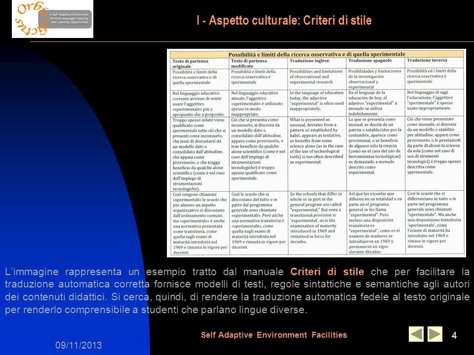 09/11/2013 Self Adaptive Environment Facilities 4 Limmagine rappresenta un esempio tratto dal manuale Criteri di stile che per facilitare la traduzion