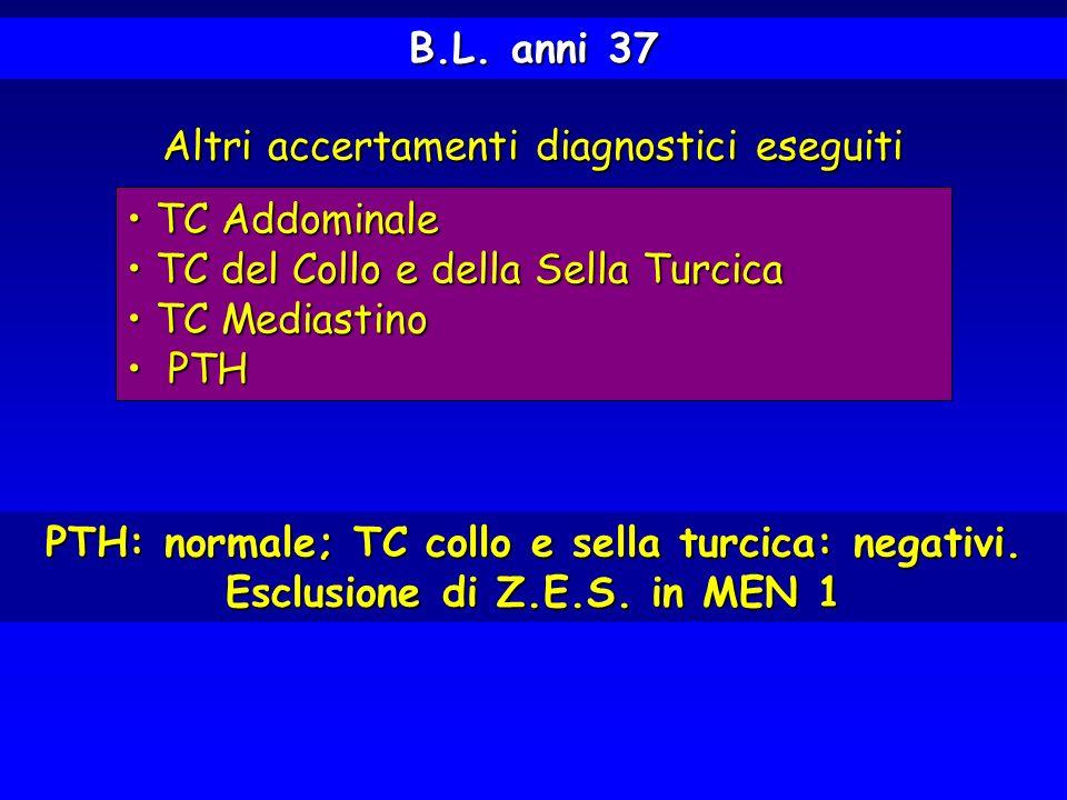 B.L. anni 37 PTH: normale; TC collo e sella turcica: negativi. Esclusione di Z.E.S. in MEN 1 TC Addominale TC Addominale TC del Collo e della Sella Tu