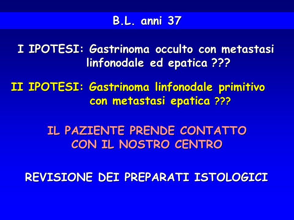 I IPOTESI: Gastrinoma occulto con metastasi linfonodale ed epatica ??? linfonodale ed epatica ??? II IPOTESI: Gastrinoma linfonodale primitivo con met