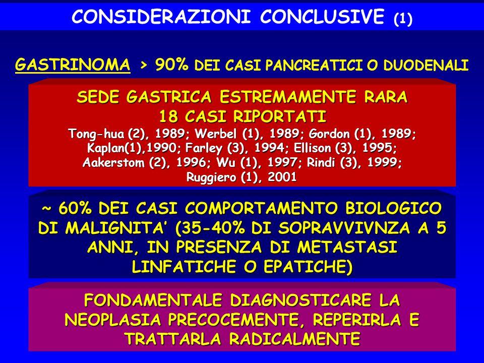 SEDE GASTRICA ESTREMAMENTE RARA 18 CASI RIPORTATI Tong-hua (2), 1989; Werbel (1), 1989; Gordon (1), 1989; Kaplan(1),1990; Farley (3), 1994; Ellison (3