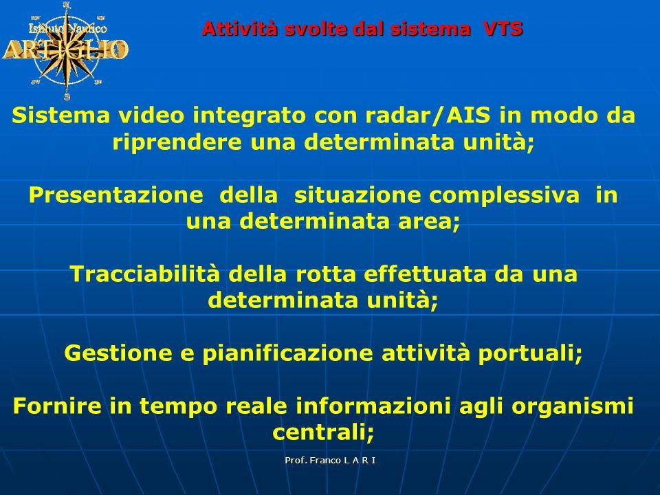 Prof. Franco L A R I Attività svolte dal sistema VTS Sistema video integrato con radar/AIS in modo da riprendere una determinata unità; Presentazione